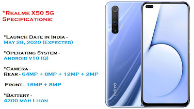 Realme X50 5G full Specifications