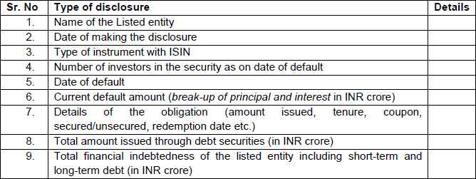 Disclosures by listed entity for unlisted debt securities