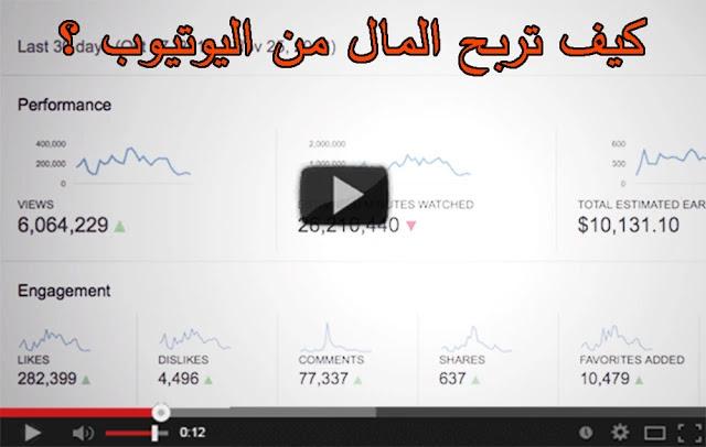 طريقة إنشاء قناة ناجحة على يوتيوب للمبدتئين ! كيفية ربح المال من رفع فيديوهاتك