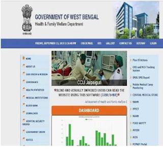 DHFWS Jhargram Sarkari Naukri Online Recruitment For GDMO, Staff Nurse And Other Posts | Sarkari Jobs Adda