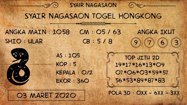 Prediksi Togel JP Hongkong Selasa 03 Maret 2020 - Prediksi Nagasaon