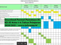 Download Format Pemetaan KI KD SD Kelas 1-6 Tahun Pelajaran 2020/2021