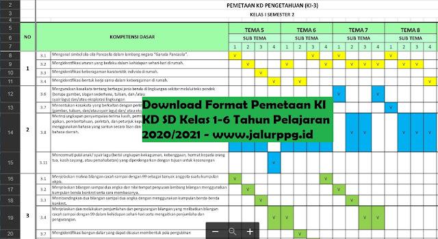 Download Format Pemetaan KI KD SD Kelas 1-6 Tahun Pelajaran 2020 2021