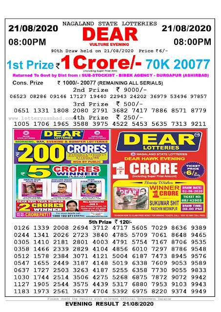Nagaland State Lottery Sambad 21-08-2020 Today Result 8 PM