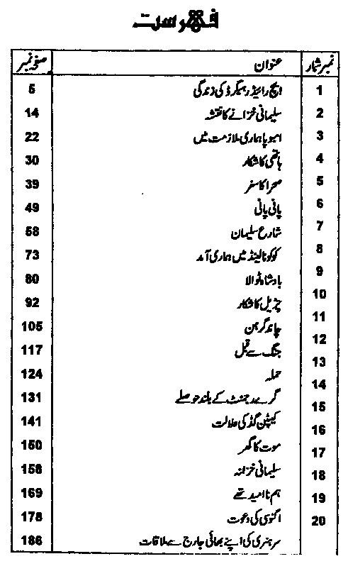 Hazrat Suleman Urdu