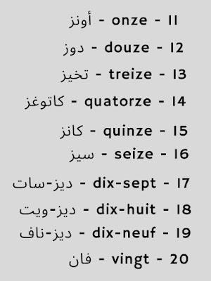 الأرقام بالفرنسية