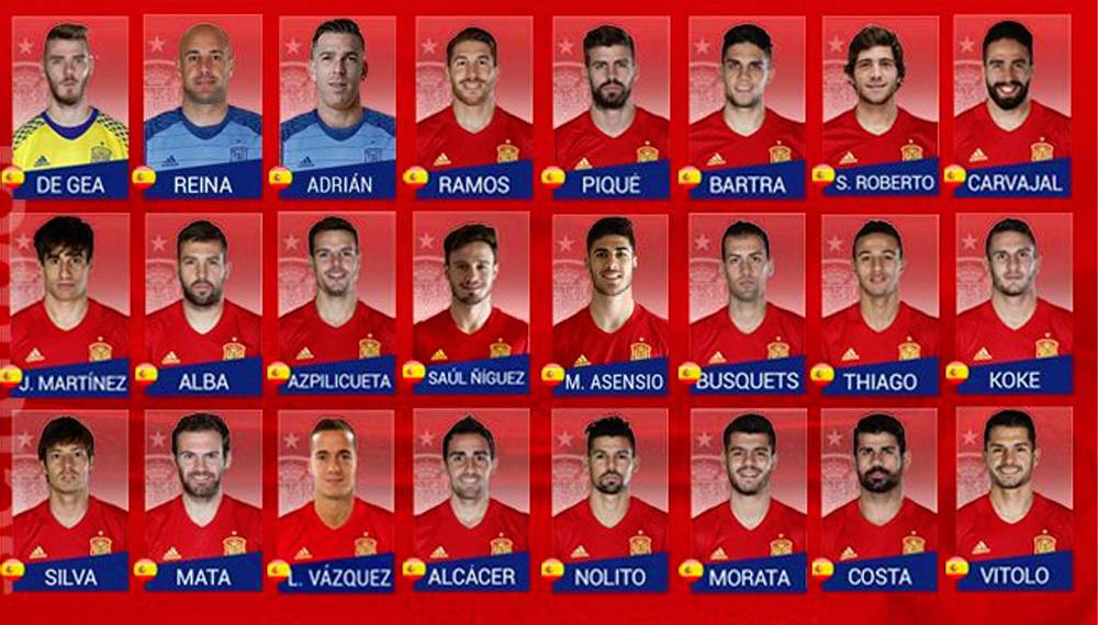 SPANISH FOOTBALL | SPORTS: NEW ERA | SPAIN FOOTBALL TEAM LIST OF ...