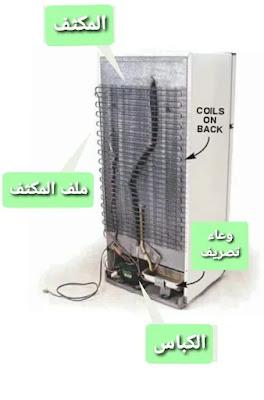 إرشادات لترشيد إستهلاك الكهرباء في الثلاجة وتقليل فاتورة الكهرباء