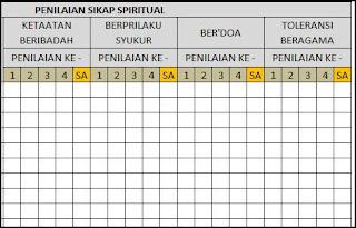 Format Daftar Nilai K13