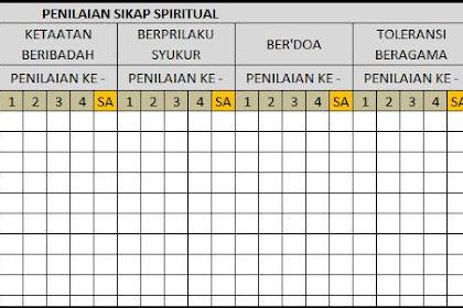 Format Daftar Nilai Penilaian Sikap Kurikulum 2013