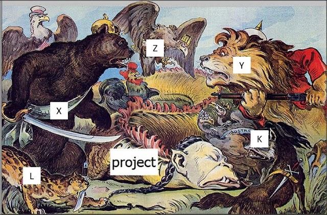 Thưởng dự án