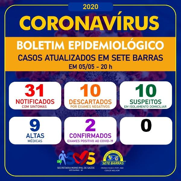 Segundo caso positivo de COVID-19  - CORONAVÍRUS é confirmado em Sete Barras.