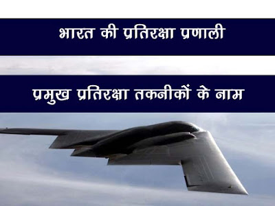 | Defense Technology of India