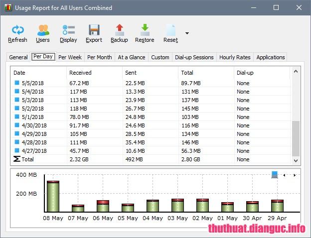 Download SoftPerfect NetWorx 6.2.2 Full Cr@ck – Phần mềm quản lý và giám sát mạng