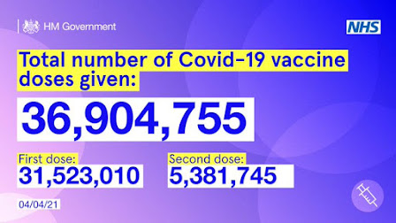 040420 covid vaccine doses administered in the uk