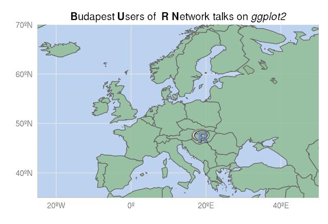 Hungarian RUG on ggplot2