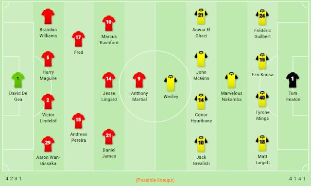 Prediksi Manchester United vs Aston Villa — 1 Desember 2019