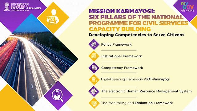 Mission Karmyogi 2002 [ मिशन कर्मयोगी क्या है ? इसके उद्देश्य क्या हैं ? और सिविल सेवकों पर इसका क्या प्रभाव पड़ेगा ]