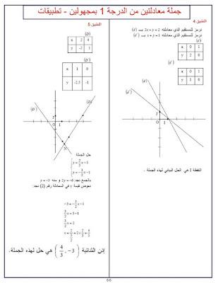 حلول تمارين الكتاب المدرسي للسنة الرابعة 4 متوسط 4