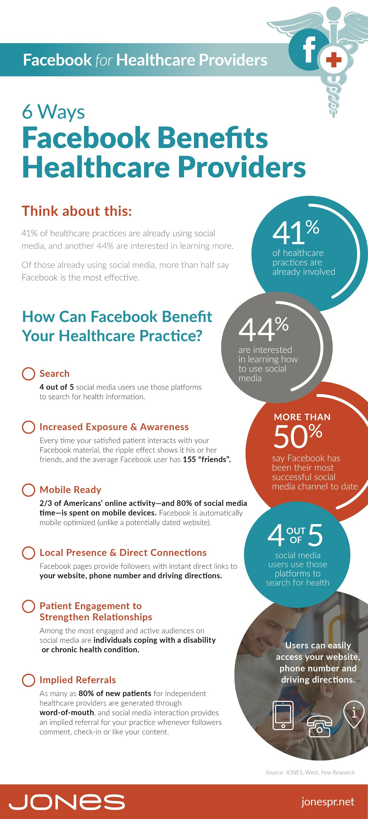 6 Ways Facebook Benefits Healthcare Providers #infographic #Social Media #infographics #Healthcare Marketing #infographic #Facebook