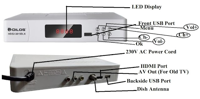 Checking Dilos HDS2-3015DLX Set-Top Box Features and Technical Specs