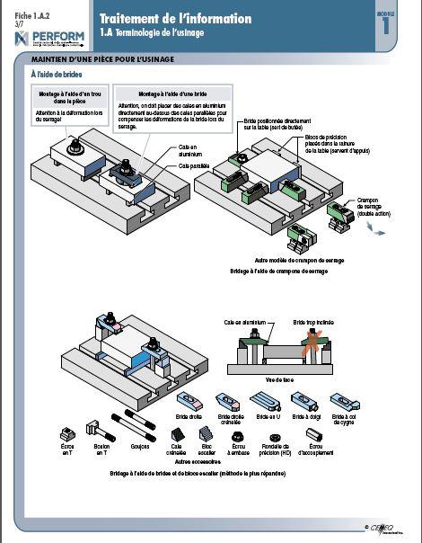 Télécharger guide apprentissage en usinage en pdf - Guide fraisage - fraiseuse - aléseuse - percesuse - Tournage Guide - Montage d'usinage - gamme de montage - bride pivotante - assemblage mécanique