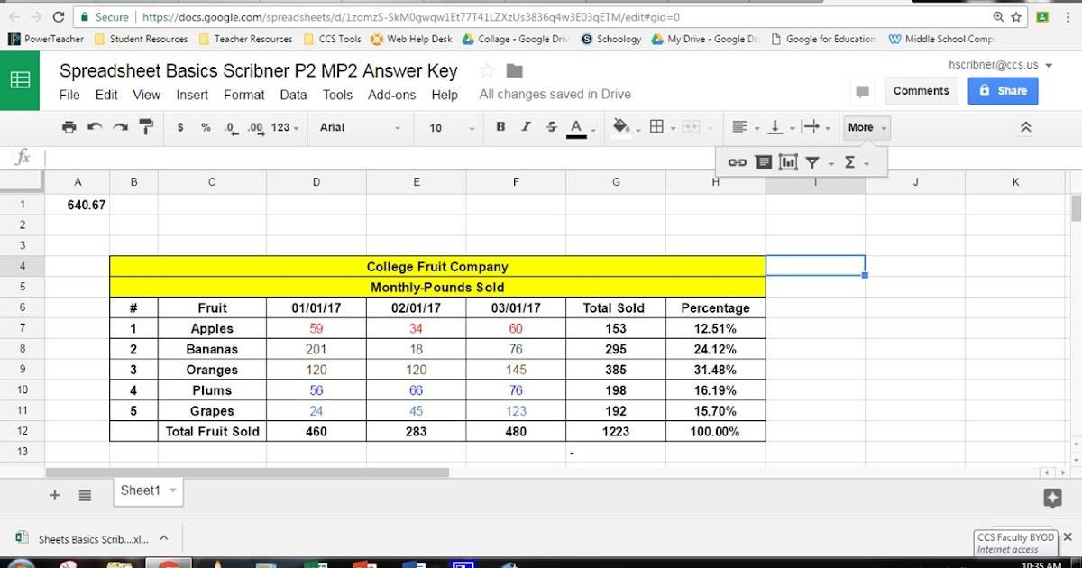 charter school budget template - collegium charter school technology blog spreadsheet