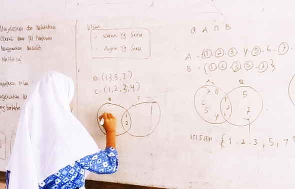 Bagaimana Melaksanakan Pembelajaran Kelas Abad ke-21 di Sekolah ?