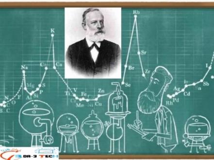 جوجل تحتفل بذكرى ميلاد العالم يوليوس لوثر ماير الـ190