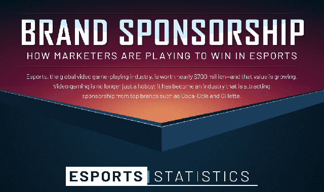 Brand Sponsorship: How Marketers are Playing to Win in Esports #infographic