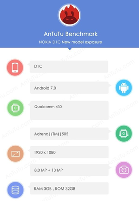 noa Nokia D1C Android device spotted on Antutu, features 13MP camera and 7.0 Nougat Android