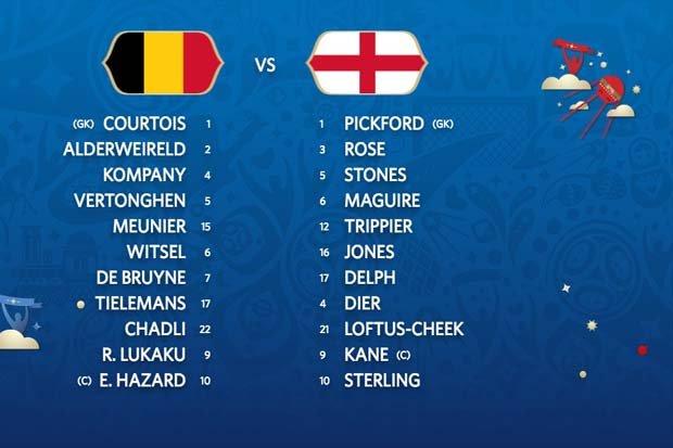 Susunan Pemain Belgia vs Inggris