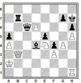 Posición de la partida de ajedrez Nilsson- Jansson (Estocolmo, 2001)
