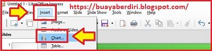 Cara Menambahkan Grafik Chart di Libre Office Impress Presentation