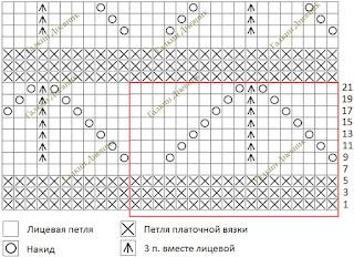 shema uzora схемаўзору схемавізерунка