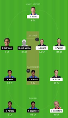 IN-W vs EN-W Dream11 team prediction