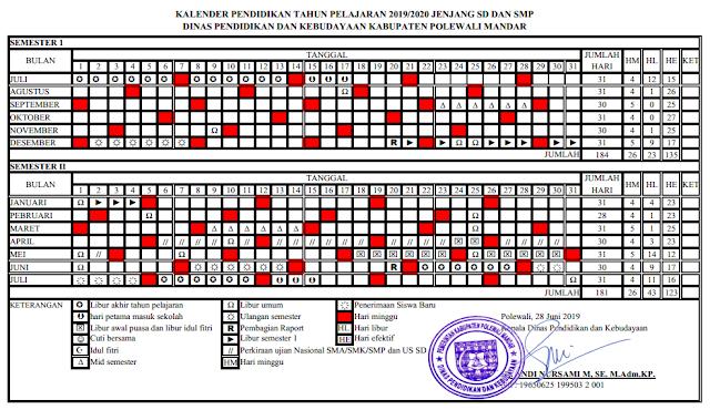 K13 : Kalender Pendidikan Kab. Polewali Mandar Tahun Pelajaran 2019-2020