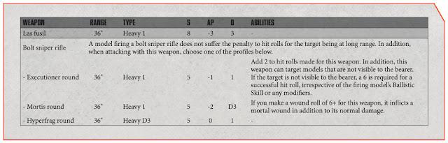 Reglas Eliminators  kill team