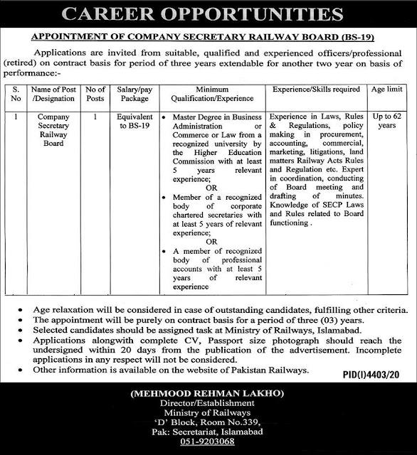 Ministry of Railways Job 2021 For Company Secretary