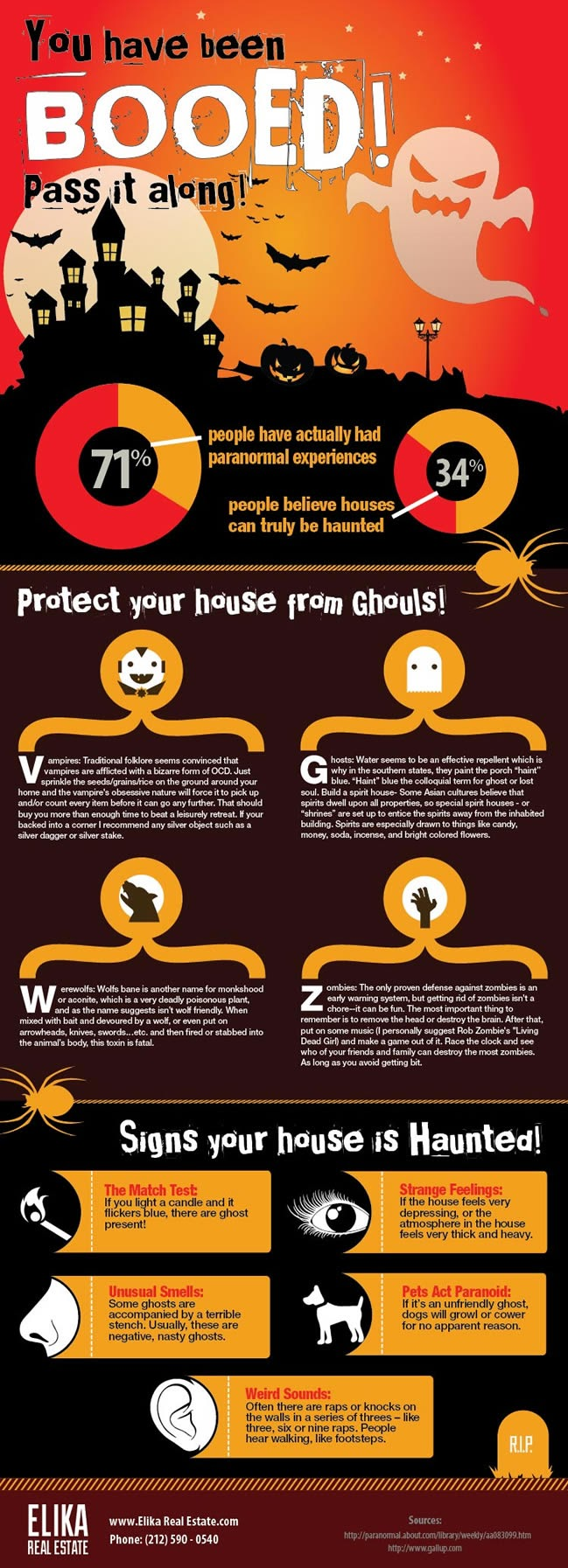 Signs Your House Is Haunted  #infographic