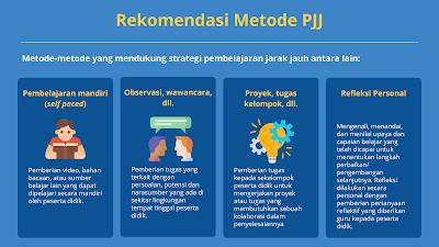 Rekomendasi metode-metode PJJ