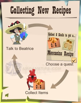 Other Ways To Collect Quest Items