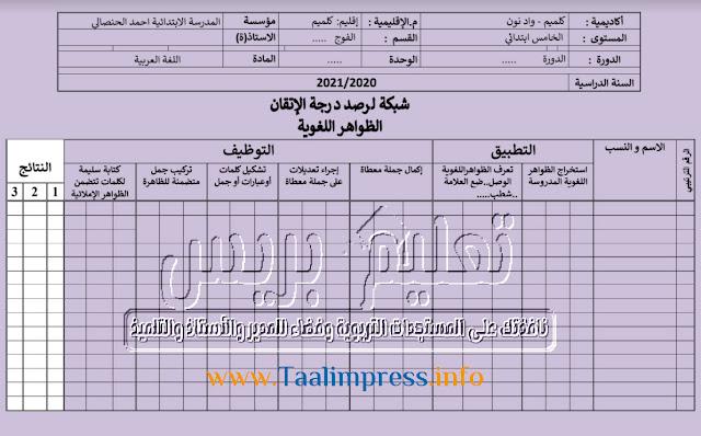 شبكات تقويم أهداف جميع الوحدات اللغة العربية المستوى الخامس والسادس
