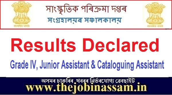 Directorate of Museums, Assam Results 2021