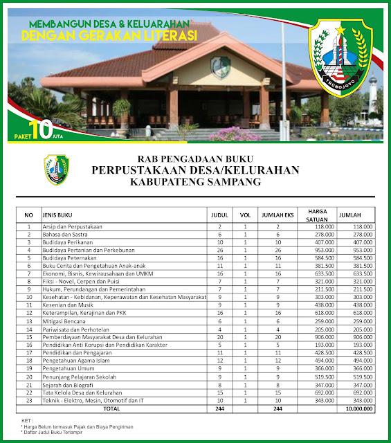 Contoh RAB Pengadaan Buku Perpustakaan Desa Kabupaten Sampang Provinsi Jawa Timur Paket 10 Juta