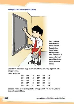 Kunci Jawaban Buku Senang Belajar Matematika Kelas 5 Kurikulum 2013 Revisi 2018 Halaman 209 210 211 212 Dunia Smk