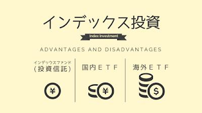 インデックス投資の種類の図解