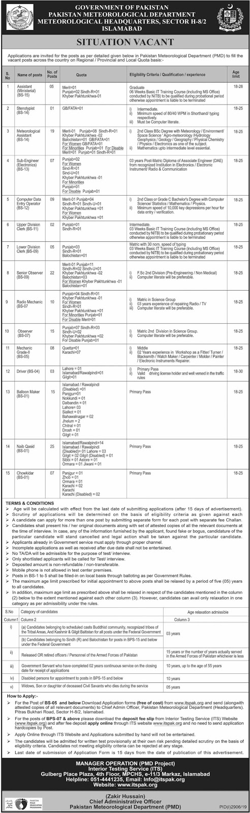 Pakistan Meteorological Department PMD Jobs 2019 via ITS Testing Service