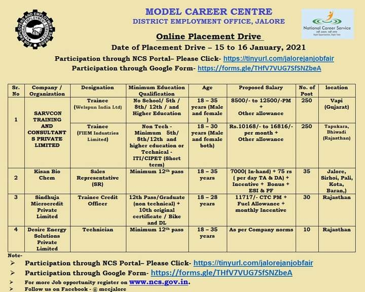 MCC, Employment Office, Jalore, Rajasthan Organising I Job Campus Placement For 10th, 12th, ITI And Graduate Candidates
