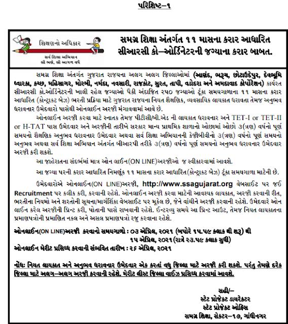 SSA Gujarat Clinical Research Coordinator Recruitment 2021